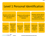 PERSONAL ID (ARABIC)