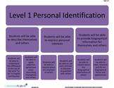PERSONAL IDENTIFICATION UNIT (RUSSIAN)