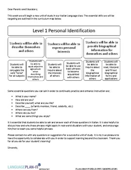 PERSONAL ID UNIT COMMUNICATION (ITALIAN)