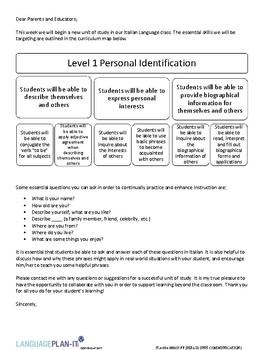 PERSONAL ID UNIT COMMUNICATION (ITALIAN)