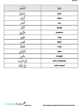 PERSONAL ID VOCABULARY (ARABIC)