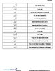 PERSONAL ID VOCABULARY (ARABIC 2015 EDITION)