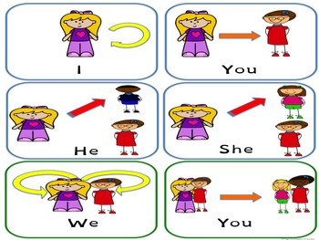 PERSONAL PRONOUNS: POSTERS AND CARDS