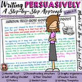 PERSUASIVE /OPINION WRITING: MENTOR TEXT: FAST FOOD
