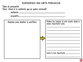 PERSUASIVE MAP AND GRAPHS IN SPANISH
