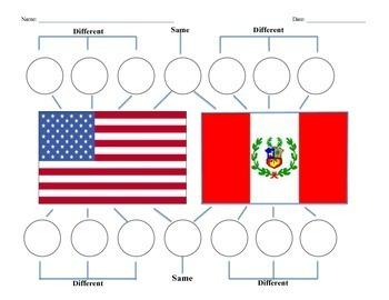 PERU UNIT (GRADES 4 - 8)