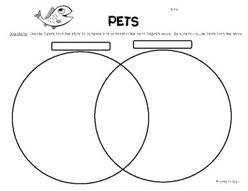 PETS Venn Diagram - Comparing and Contrasting