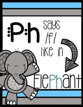 Digraph Fun- PH