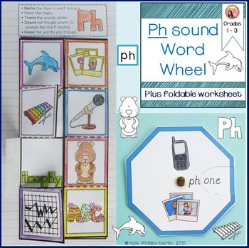 PH Word Wheel