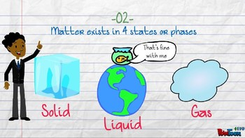 PHASES OF MATTER – Great Study, Review & Science Test/Quiz Prep Resource 1-8 NEW