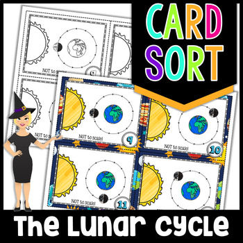 PHASES OF THE MOON CARD SORT, VOCABULARY ACTIVITY, WORD WALL