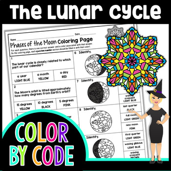 The Lunar Cycle Phases of the Moon Color By Number | Science Color by Number
