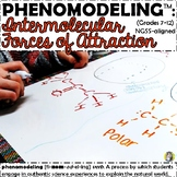 PHENOMODELING™ - Constructing a Model for Intermolecular Forces