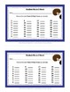 PHOBIA WRITING PROMPTS • TASK CARDS • GRADES 5–8