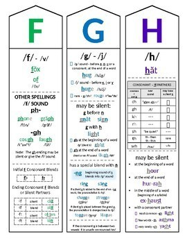 PHONICS INTERVENTION:  Learning the Consonant Sounds Consonant Fence