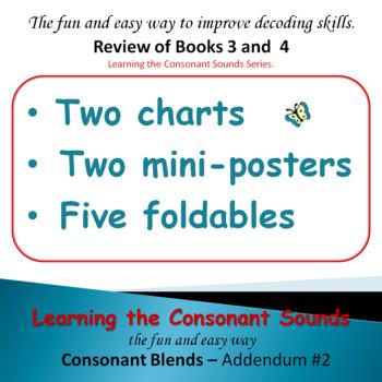 PHONICS INTERVENTION:  Learning the Consonant Sounds Addendum #2