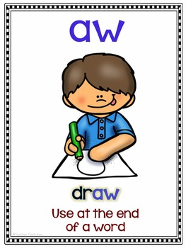 PHONICS POSTERS: DIPHTHONGS