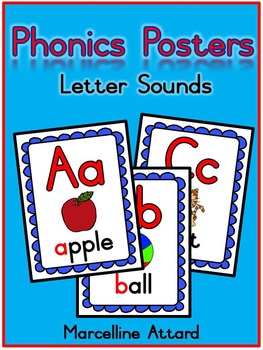 PHONICS ALPHABET POSTERS WITH PICTURES (LETTER SOUNDS FLASHCARDS)