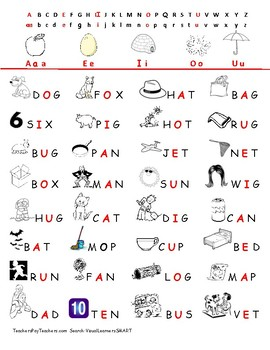 PHONICS Reading Consonant Vowel Consonant Words RED highlighted vowels