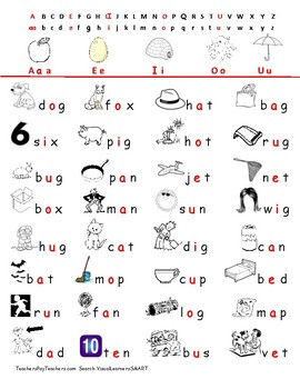 PHONICS Reading Consonant Vowel Consonant Words with picture support