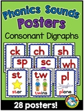 PHONICS POSTERS: CONSONANT DIGRAPHS AND BLENDS POSTERS: PH