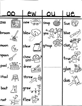 PHONICS TARGETS  /EW/  /OU/  / UE/   for FIRST GRADE ARTISTS