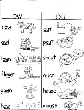 PHONICS TARGETS  /OW/ /OU/ and OTHER DIPHTHONGS for FIRST GRADE ARTISTS