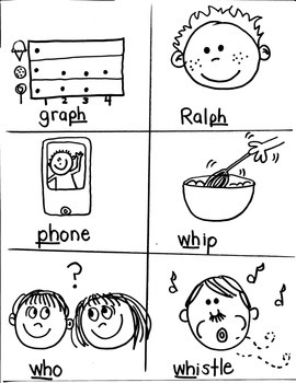 PHONICS TARGETS  /SH/   /CH/   /TH/   /WH/  /PH/   for  FIRST GRADE ARTISTS