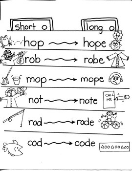 PHONICS TARGETS (long  /o/  word families) for FIRST GRADE ARTISTS