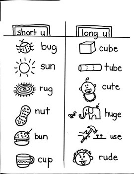 PHONICS TARGETS (long  /u/  word families) for FIRST GRADE ARTISTS
