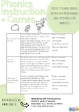 PHONICS instruction and classroom games