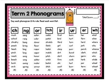 PHONOGRAMS Fun With Phonograms - File 2 of 4 Units