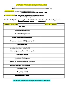 Physical And Chemical Changes Worksheets & Teaching Resources | TpT