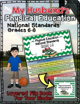 PHYSICAL EDUCATION NATIONAL STANDARDS BINDER FLIP BOOK: GRADES 6-8