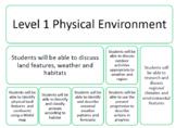 PHYSICAL ENVIRONMENT (ITALIAN 2016 EDITION)