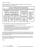PHYSICAL ENVIRONMENT UNIT COMMUNICATION (SPANISH 2016 EDITION)