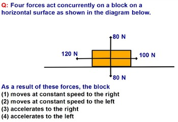 PHYSICS: FREE BODY DIAGRAM. HOW TO SHOW FORCES? Equations, diagrams, problems.