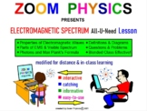PHYSICS LESSONS: Electromagnetic Spectrum, Light. Test, quiz prep worksheets.