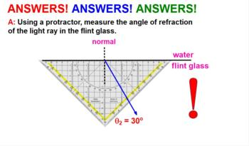 REGENTS PHYSICS: Properties of Light: Reflection Refraction Test Prep Worksheets