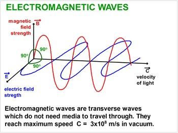 Physics waves longitudinal transverse waves properties test physics waves longitudinal transverse waves properties test prep worksheets ccuart Images
