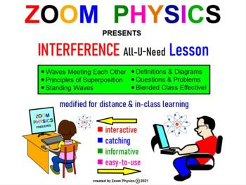 PHYSICS: WAVES: Superposition Interference Diffraction Standing Waves Worksheets