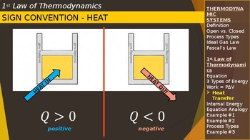 PHYSICS - Thermodynamics Unit