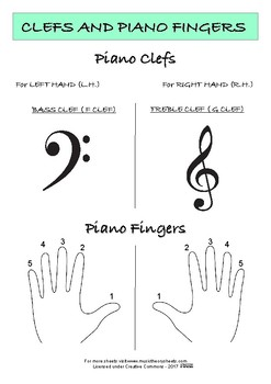 PIANO CLEFS AND FINGERS
