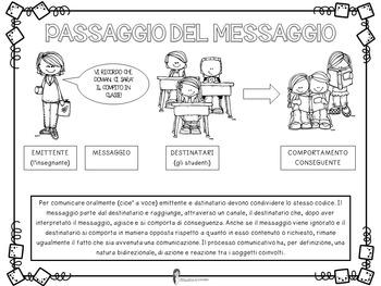 PICCOLO MANUALE DI COMUNICAZIONE