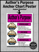 Authors Purpose Poster, Reading Comprehension Poster, ELA Anchor Chart