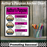 Authors Purpose Poster, Pie'ed Comprehension Strategy Poster