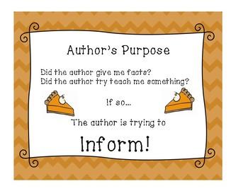 PIE - Author's Purpose Posters
