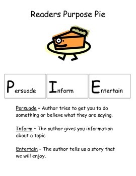 PIE Authors Purpose Handout (Persuade, Inform, Entertain)