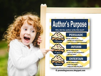 Author's Purpose Poster, PIE Reading Strategy Anchor Chart