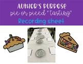 "PIE (ED) or PIE ""Tasting"" Recording sheet (Author's Purpose)"